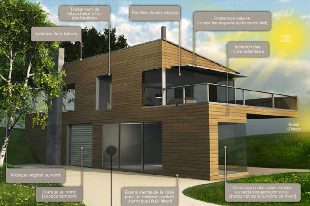 maison neuve bbio alsace construction constructeur 68