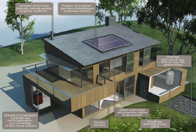 maison neuve norme bbio alsace construction constructeur 68
